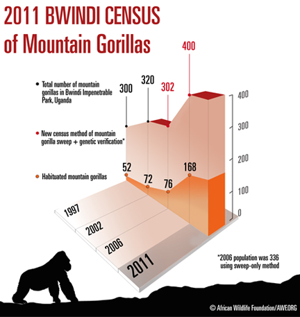 national population census 2006 pdf